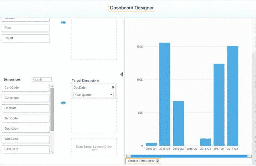 SAP Business One Version 9.3 - Business Intelligence - Pervasive Analytics Dashboard Designer